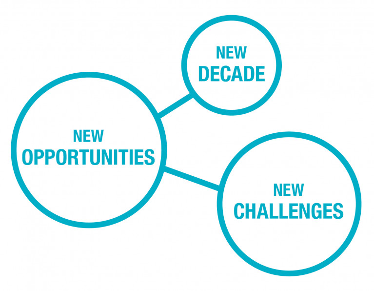 New Decade, new Opportunities, new Challenges